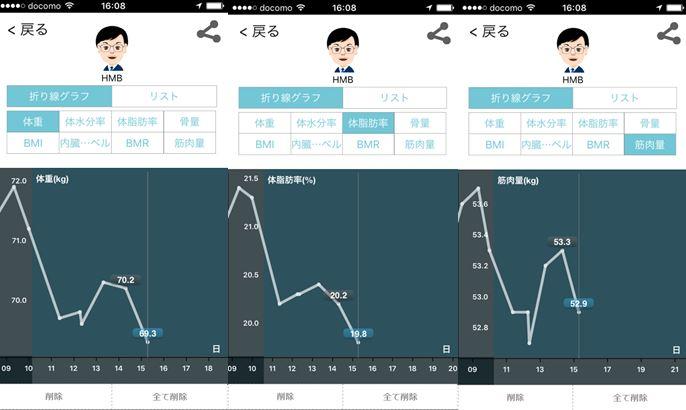 バルクアップHMB+加圧シャツ8日目