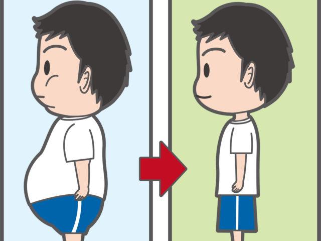 体脂肪が減った結果